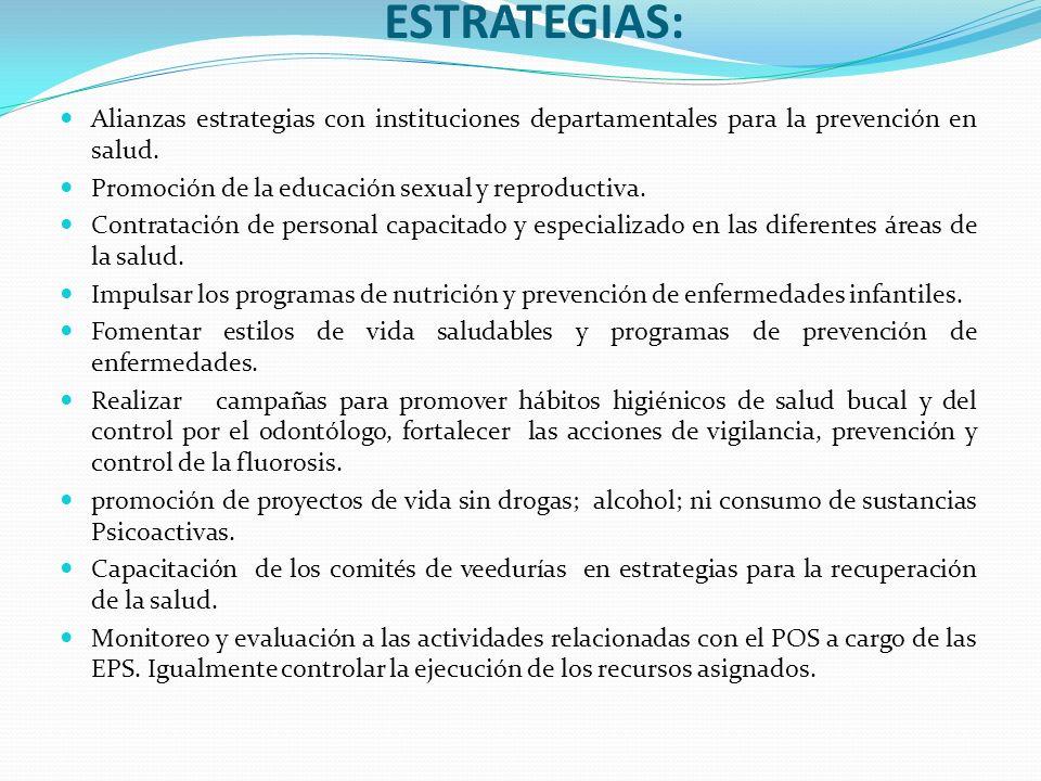 ESTRATEGIAS: Alianzas estrategias con instituciones departamentales para la prevención en salud. Promoción de la educación sexual y reproductiva. Cont