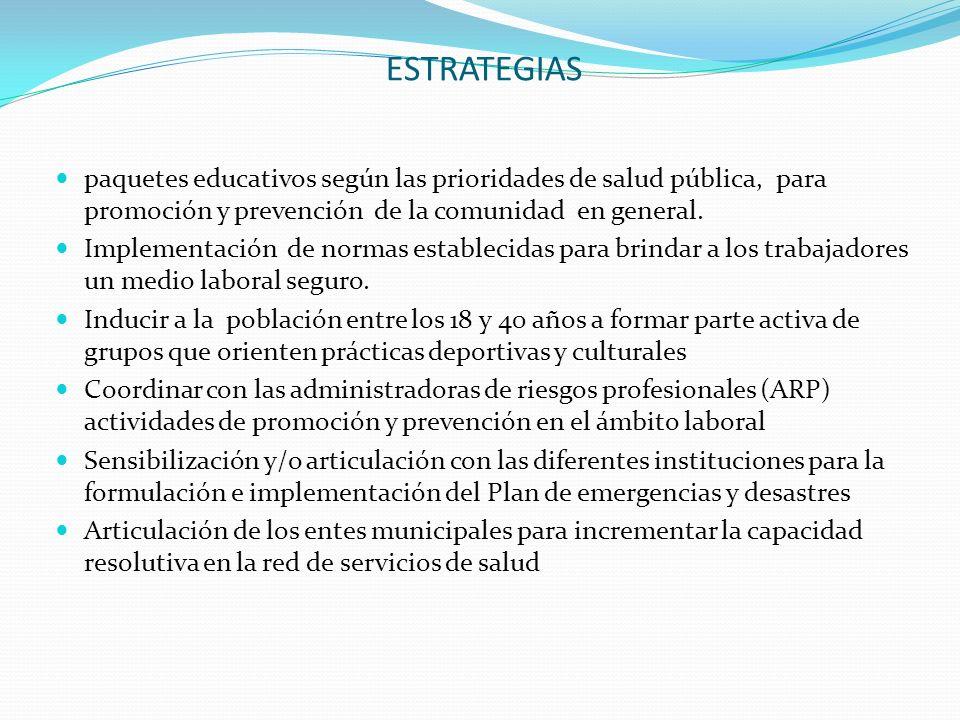 ESTRATEGIAS paquetes educativos según las prioridades de salud pública, para promoción y prevención de la comunidad en general. Implementación de norm