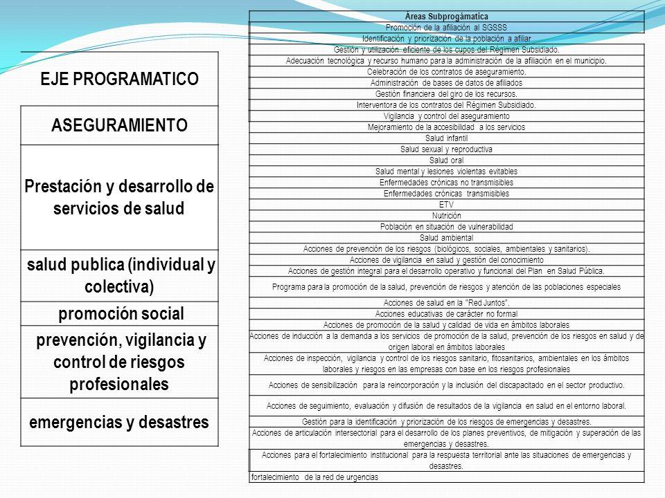 EJE PROGRAMATICO ASEGURAMIENTO Prestación y desarrollo de servicios de salud salud publica (individual y colectiva) promoción social prevención, vigil