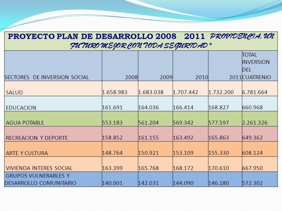 PROYECTO PLAN DE DESARROLLO 2008 2011 PROVIDENCIA, UN FUTURO MEJOR CON TODA SEGURIDAD