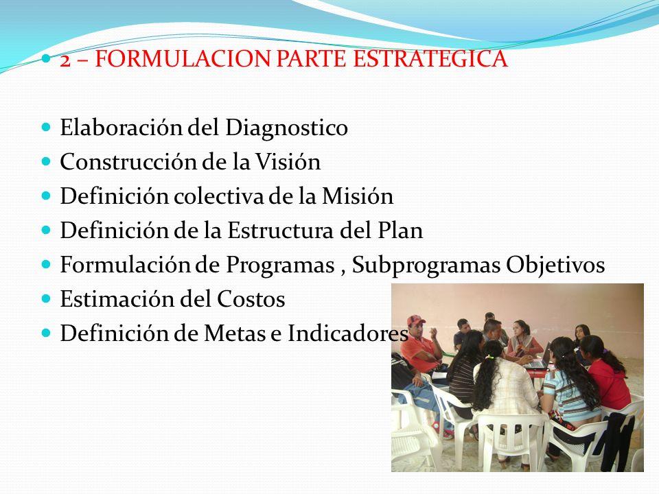 2 – FORMULACION PARTE ESTRATEGICA Elaboración del Diagnostico Construcción de la Visión Definición colectiva de la Misión Definición de la Estructura