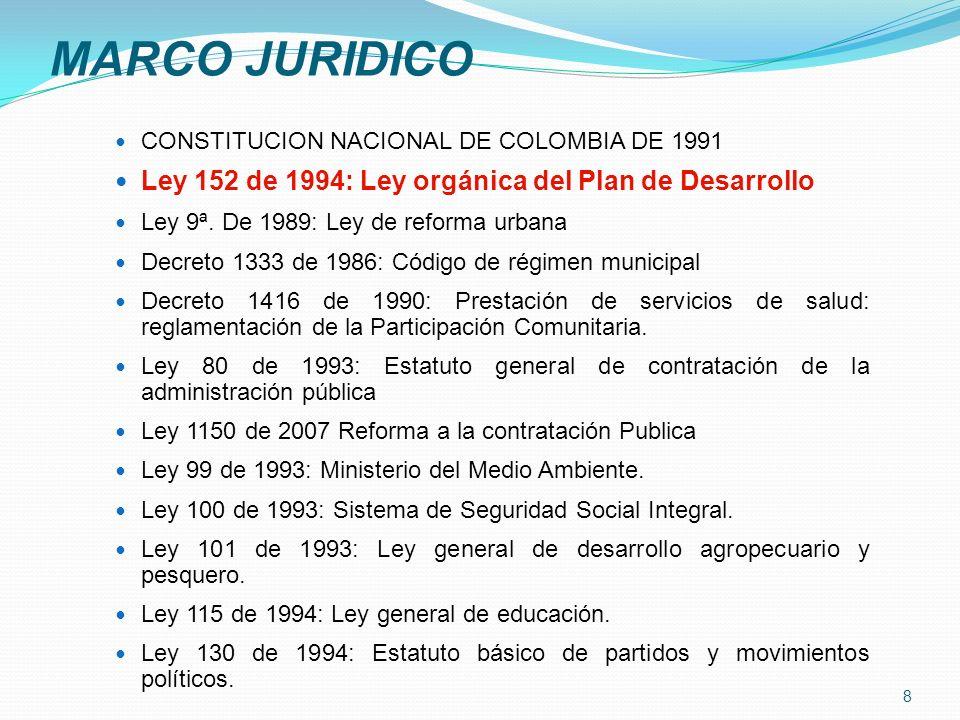 8 CONSTITUCION NACIONAL DE COLOMBIA DE 1991 Ley 152 de 1994: Ley orgánica del Plan de Desarrollo Ley 9ª. De 1989: Ley de reforma urbana Decreto 1333 d
