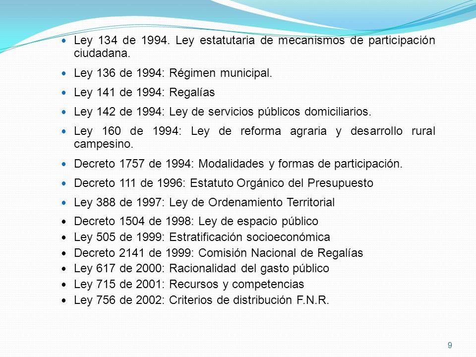9 Ley 134 de 1994. Ley estatutaria de mecanismos de participación ciudadana. Ley 136 de 1994: Régimen municipal. Ley 141 de 1994: Regalías Ley 142 de