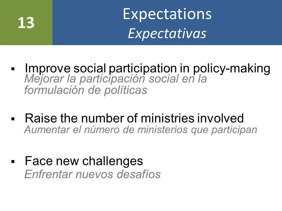 Expectations Expectativas Good legacy for the IRM process Buen legado para el proceso del IRM Learn valuable lessons for the 3rd plan Aprender lecciones valiosas para el tercero plan 14
