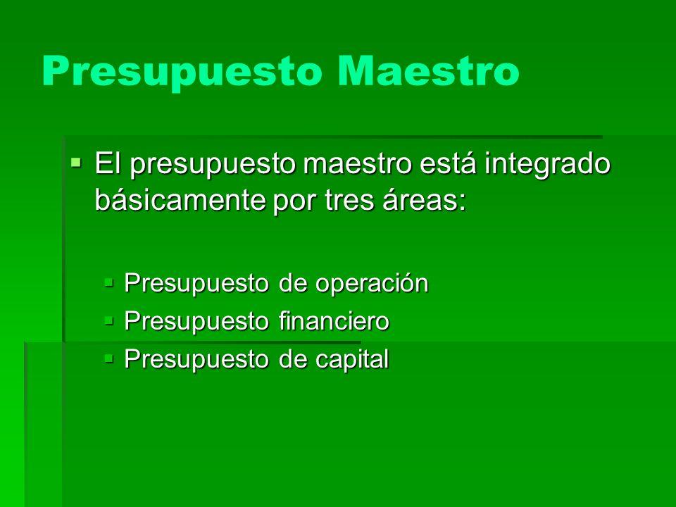El presupuesto maestro está integrado básicamente por tres áreas: El presupuesto maestro está integrado básicamente por tres áreas: Presupuesto de ope