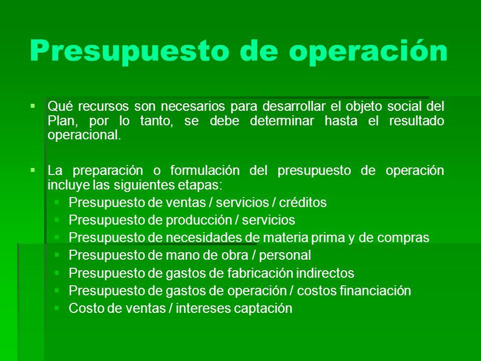 Presupuesto de operación Qué recursos son necesarios para desarrollar el objeto social del Plan, por lo tanto, se debe determinar hasta el resultado o
