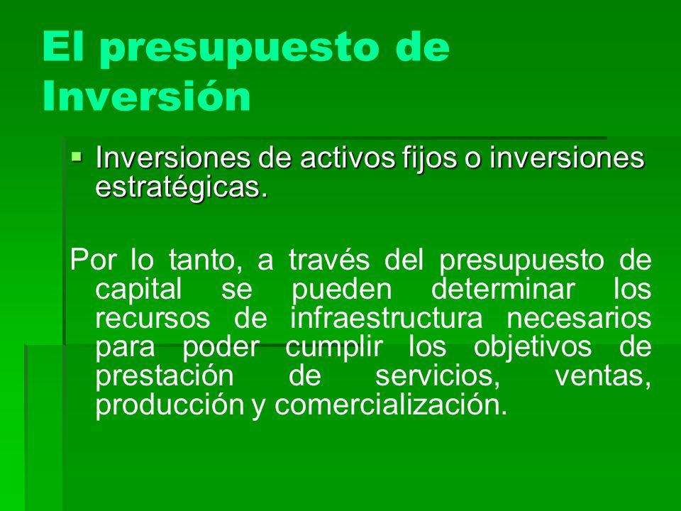 El presupuesto de Inversión Inversiones de activos fijos o inversiones estratégicas. Inversiones de activos fijos o inversiones estratégicas. Por lo t
