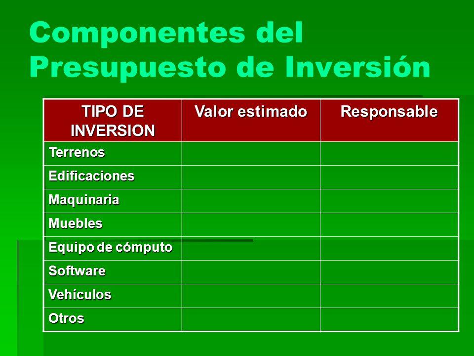 Componentes del Presupuesto de Inversión TIPO DE INVERSION Valor estimado Responsable Terrenos Edificaciones Maquinaria Muebles Equipo de cómputo Soft