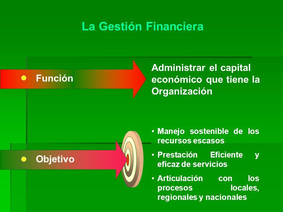La Gestión Financiera Administrar el capital económico que tiene la Organización Función Manejo sostenible de los recursos escasos Prestación Eficient