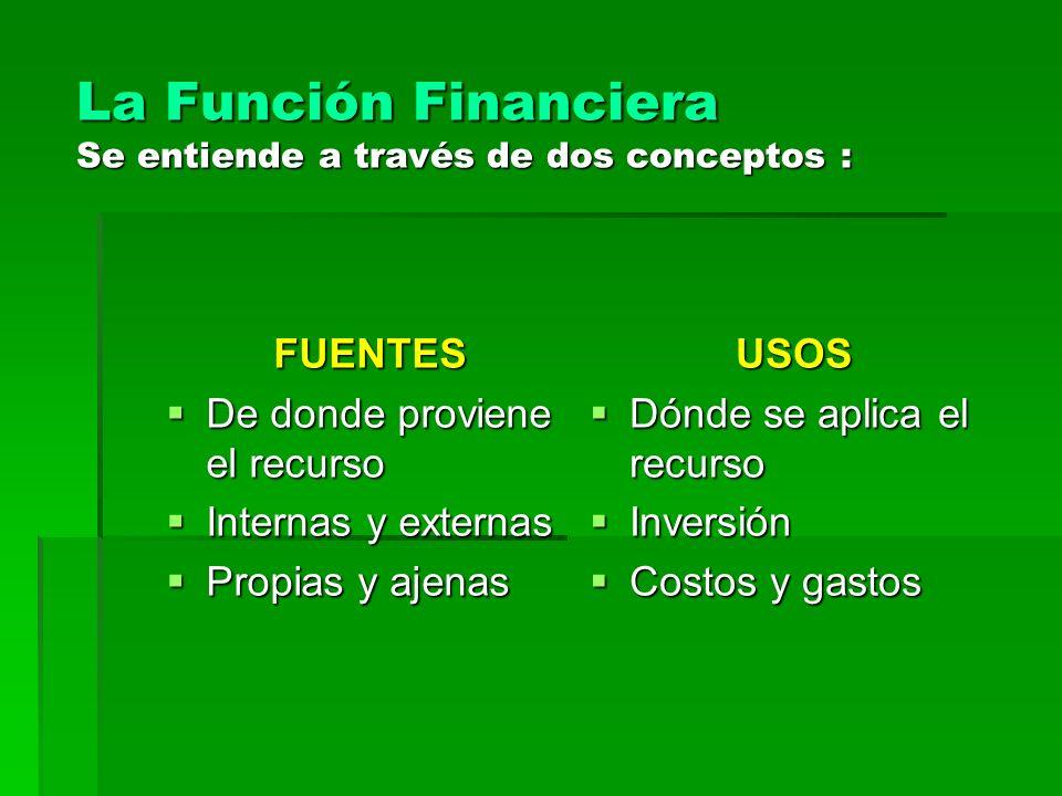 La Función Financiera Se entiende a través de dos conceptos : FUENTES De donde proviene el recurso De donde proviene el recurso Internas y externas In