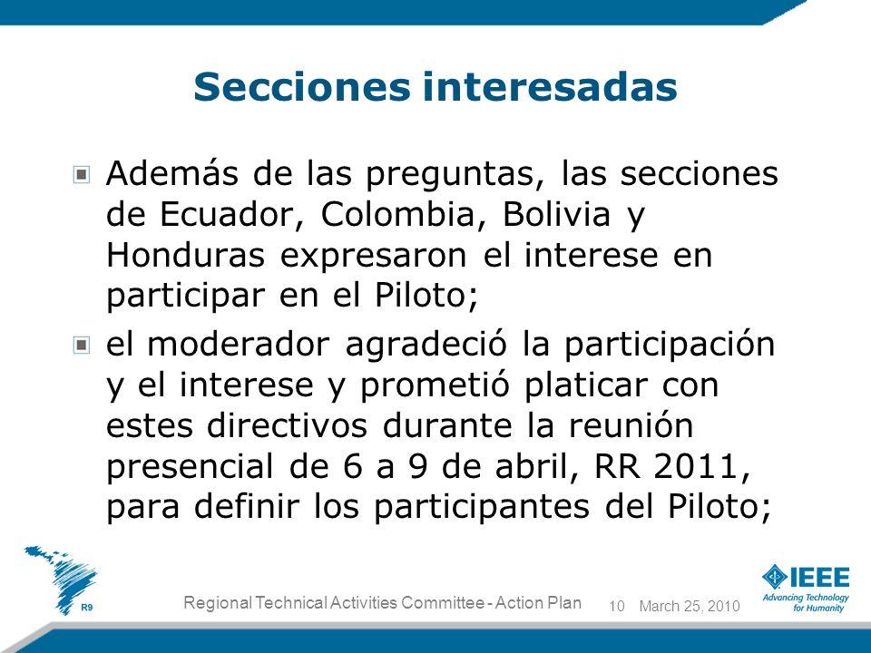 Secciones interesadas Además de las preguntas, las secciones de Ecuador, Colombia, Bolivia y Honduras expresaron el interese en participar en el Piloto; el moderador agradeció la participación y el interese y prometió platicar con estes directivos durante la reunión presencial de 6 a 9 de abril, RR 2011, para definir los participantes del Piloto; March 25, 201010 Regional Technical Activities Committee - Action Plan