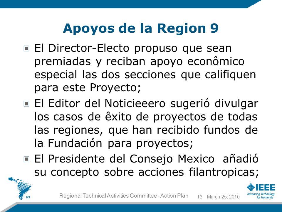 Apoyos de la Region 9 El Director-Electo propuso que sean premiadas y reciban apoyo econômico especial las dos secciones que califiquen para este Proy