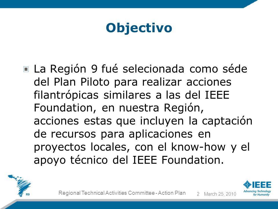 Objectivo La Región 9 fué selecionada como séde del Plan Piloto para realizar acciones filantrópicas similares a las del IEEE Foundation, en nuestra Región, acciones estas que incluyen la captación de recursos para aplicaciones en proyectos locales, con el know-how y el apoyo técnico del IEEE Foundation.
