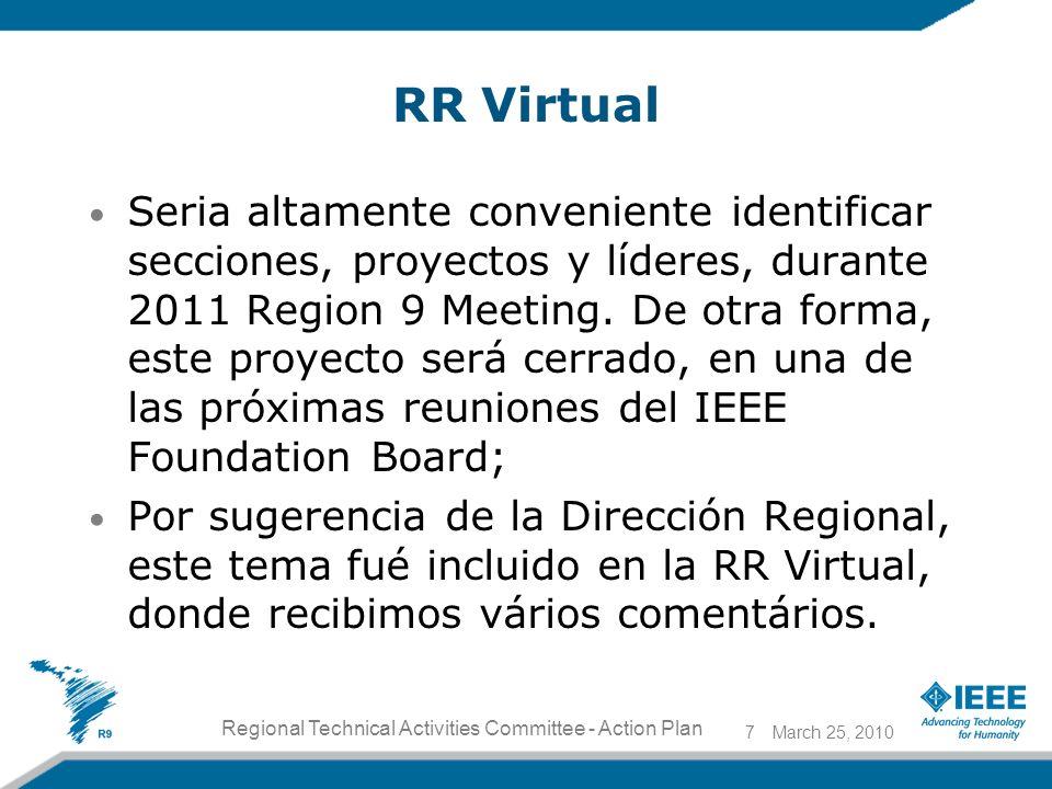 RR Virtual Seria altamente conveniente identificar secciones, proyectos y líderes, durante 2011 Region 9 Meeting. De otra forma, este proyecto será ce