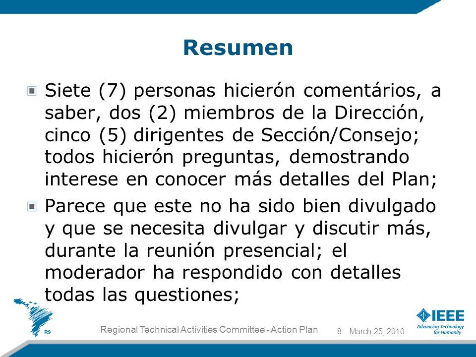 Resumen Siete (7) personas hicierón comentários, a saber, dos (2) miembros de la Dirección, cinco (5) dirigentes de Sección/Consejo; todos hicierón pr