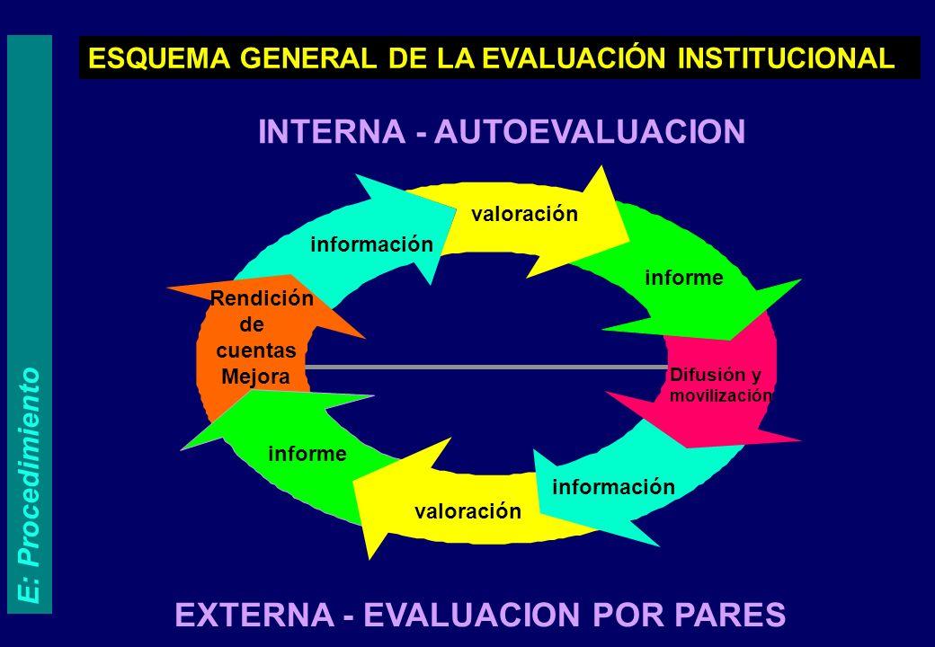 2 Análisis Autoinforme y documentación adicional 4 Redacción del Informe ETAPAS1 Análisis documentos guía.