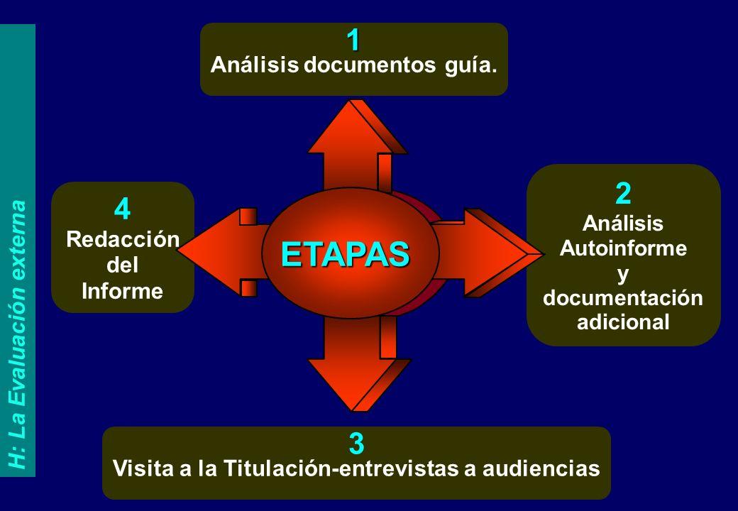 AA.VV.(1998). Nº Monográfico sobre Evaluación Institucional de la Educación Superior en España.