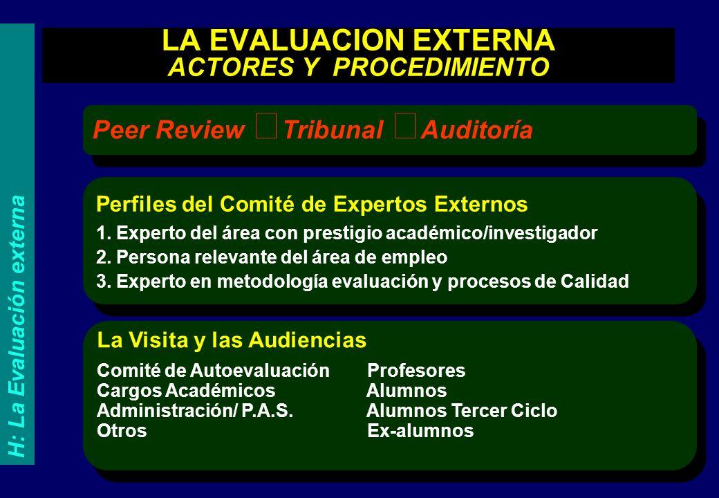 LA EVALUACION EXTERNA ACTORES Y PROCEDIMIENTO Perfiles del Comité de Expertos Externos 1.
