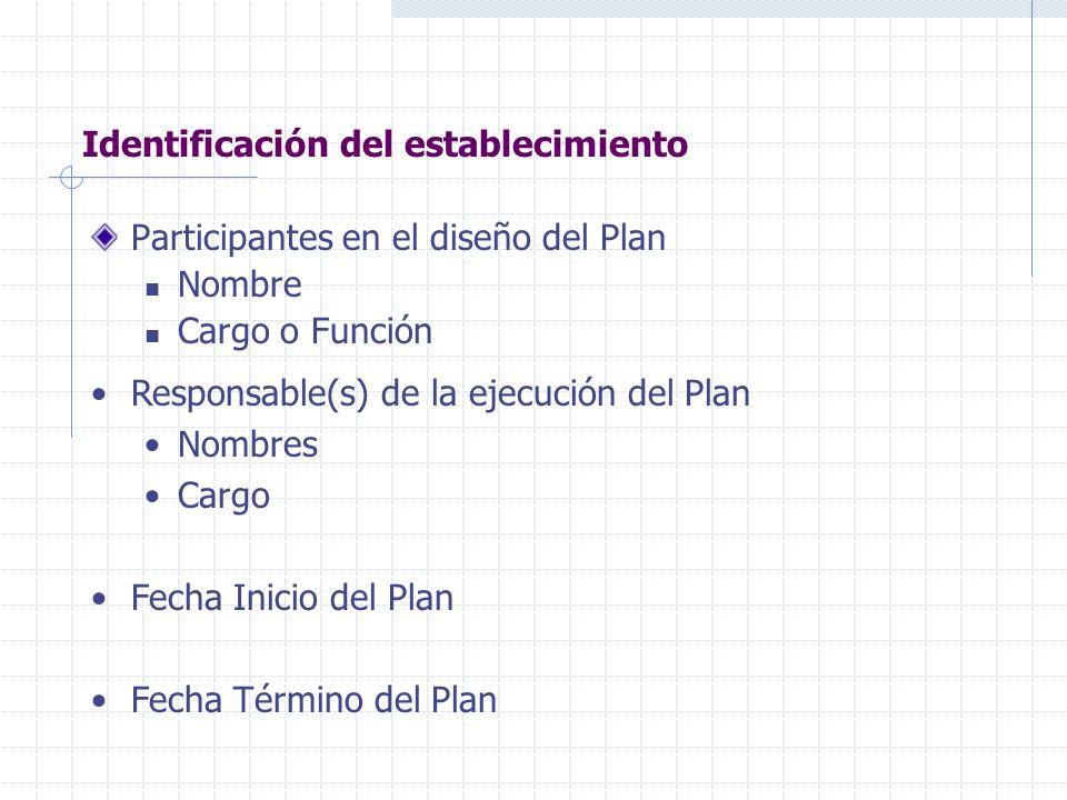 Identificación del establecimiento Participantes en el diseño del Plan Nombre Cargo o Función Responsable(s) de la ejecución del Plan Nombres Cargo Fe