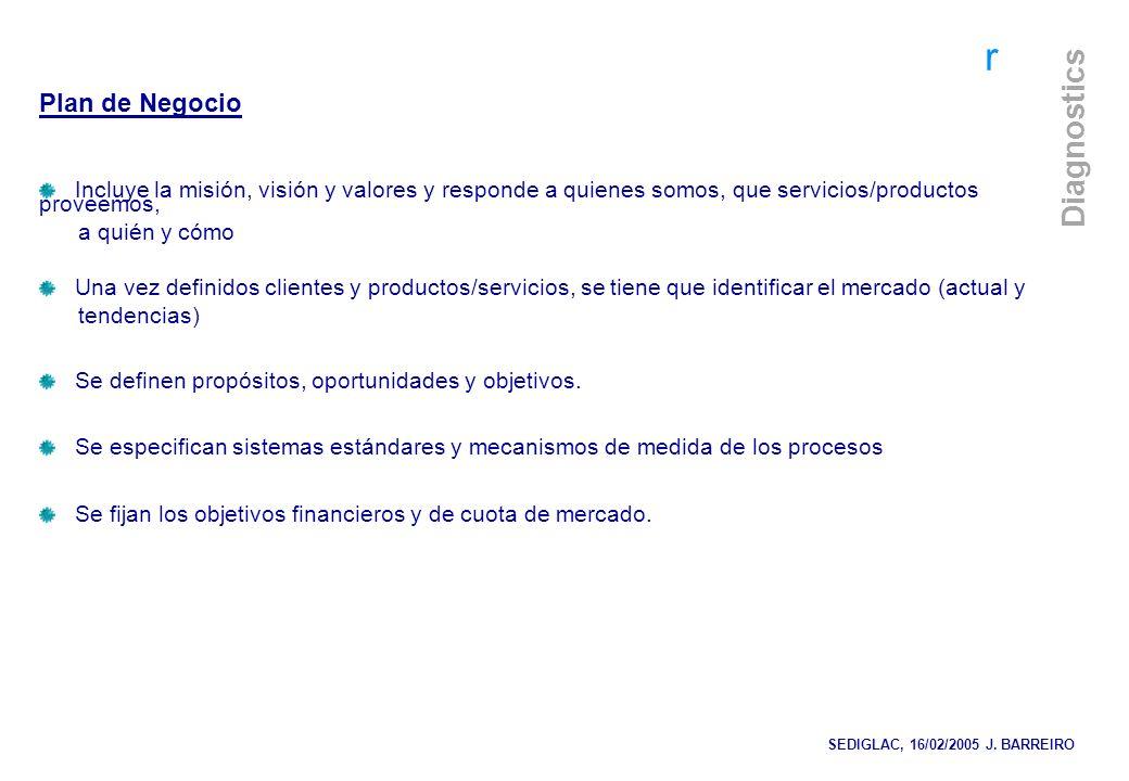r Diagnostics Plan de Negocio Incluye la misión, visión y valores y responde a quienes somos, que servicios/productos proveemos, a quién y cómo Una ve