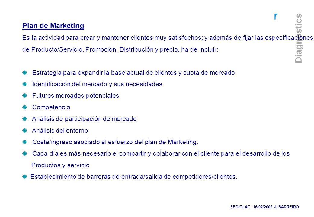 r Diagnostics Plan de Marketing Es la actividad para crear y mantener clientes muy satisfechos; y además de fijar las especificaciones de Producto/Ser