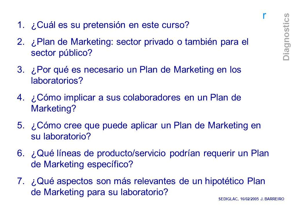 r Diagnostics 1.¿Cuál es su pretensión en este curso? 2.¿Plan de Marketing: sector privado o también para el sector público? 3.¿Por qué es necesario u