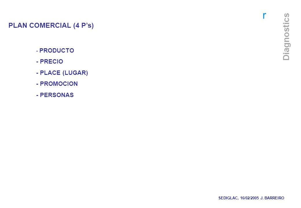 r Diagnostics PLAN COMERCIAL (4 Ps) - PRODUCTO - PRECIO - PLACE (LUGAR) - PROMOCION - PERSONAS SEDIGLAC, 16/02/2005 J. BARREIRO