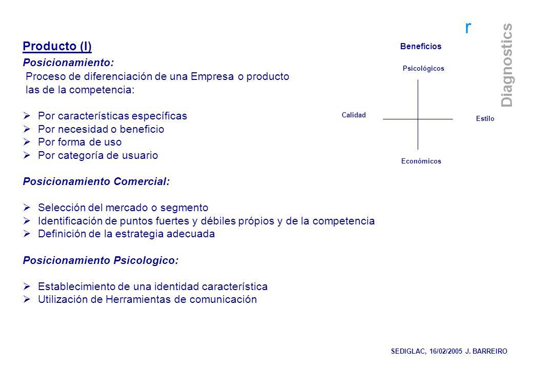 r Diagnostics Producto (I) Posicionamiento: Proceso de diferenciación de una Empresa o producto las de la competencia: Por características específicas