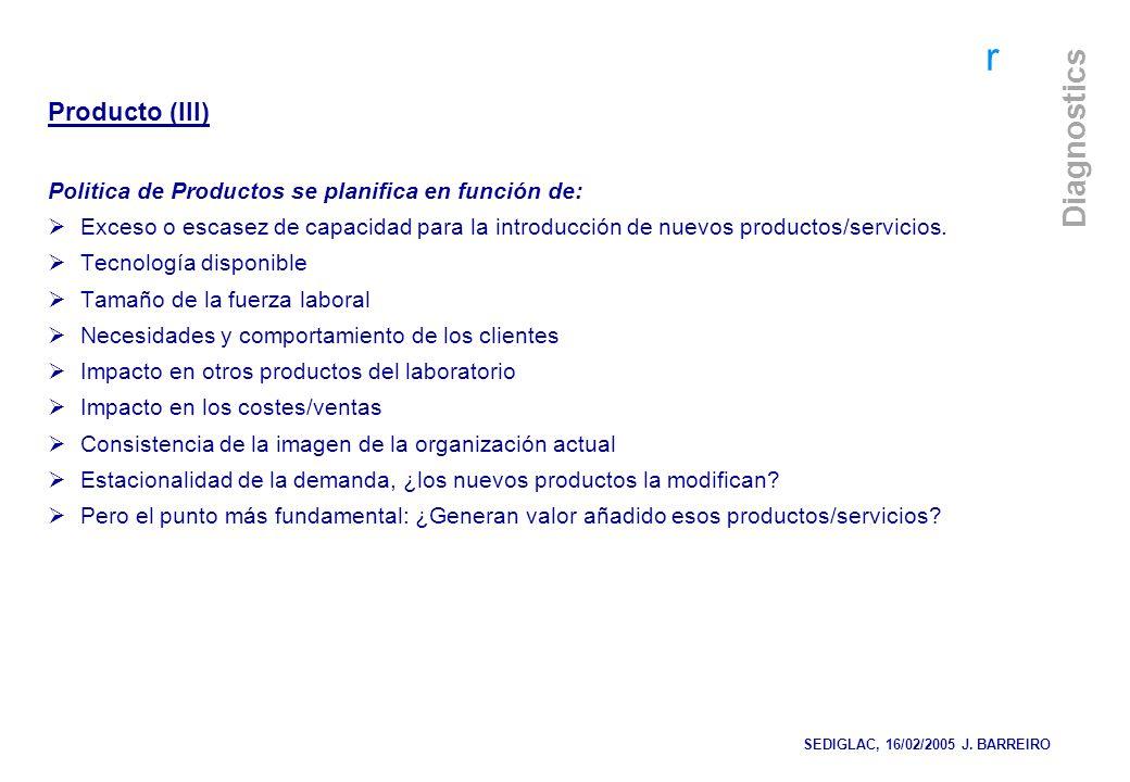 r Diagnostics Producto (III) Politica de Productos se planifica en función de: Exceso o escasez de capacidad para la introducción de nuevos productos/