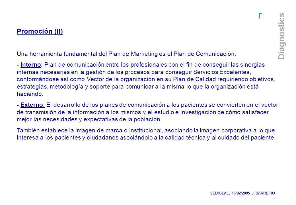 r Diagnostics Promoción (II) Una herramienta fundamental del Plan de Marketing es el Plan de Comunicación. - Interno: Plan de comunicación entre los p