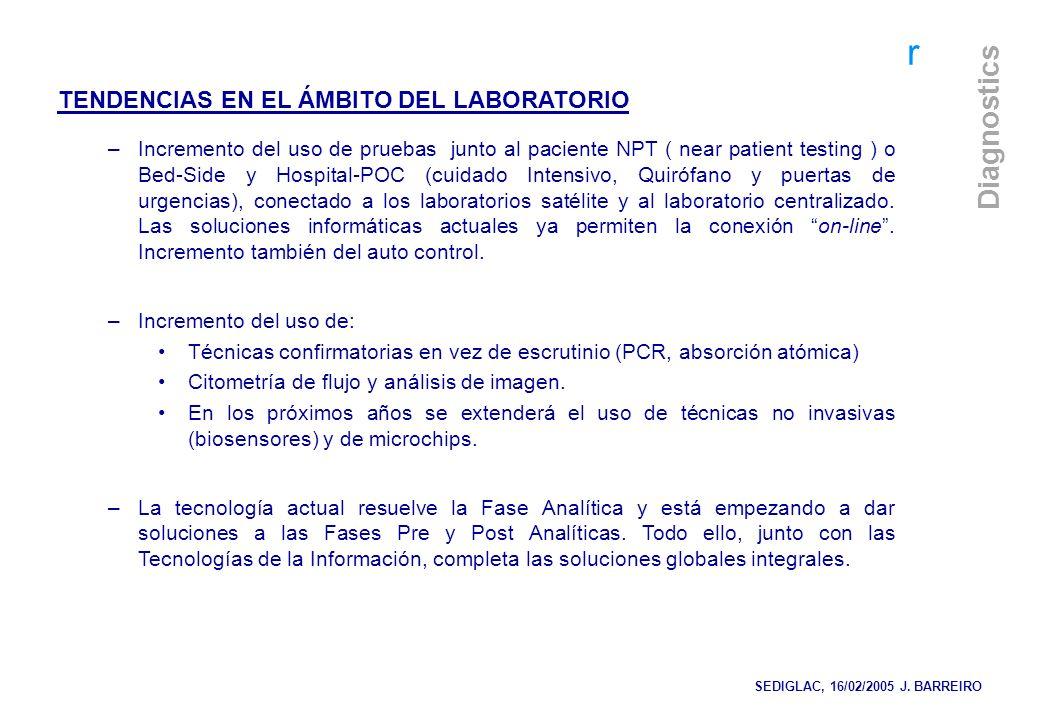 r Diagnostics TENDENCIAS EN EL ÁMBITO DEL LABORATORIO –Incremento del uso de pruebas junto al paciente NPT ( near patient testing ) o Bed-Side y Hospi