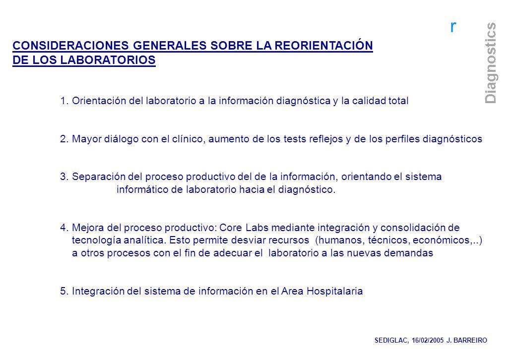 r Diagnostics CONSIDERACIONES GENERALES SOBRE LA REORIENTACIÓN DE LOS LABORATORIOS 1. Orientación del laboratorio a la información diagnóstica y la ca