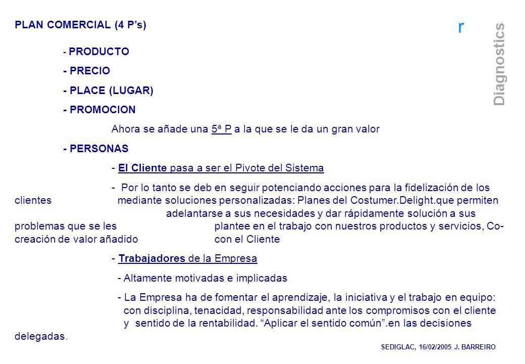 r Diagnostics Promoción (II) Una herramienta fundamental del Plan de Marketing es el Plan de Comunicación.