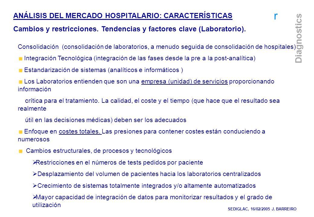 r Diagnostics Consolidación (consolidación de laboratorios, a menudo seguida de consolidación de hospitales) Integración Tecnológica (integración de l