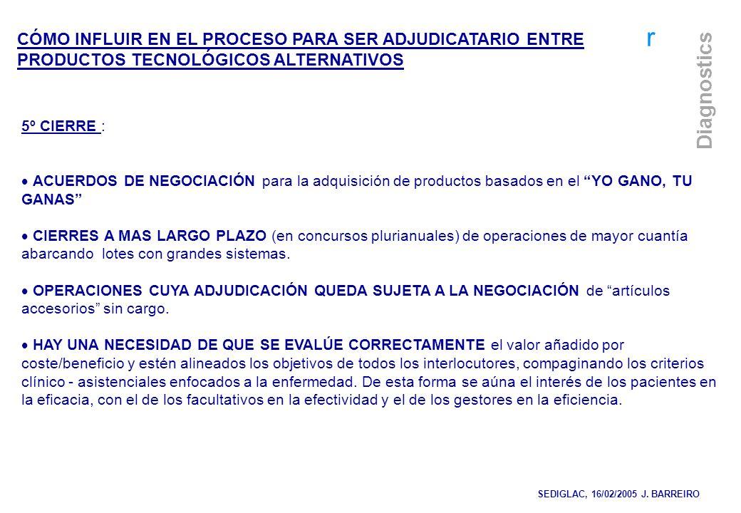 r Diagnostics 5º CIERRE : ACUERDOS DE NEGOCIACIÓN para la adquisición de productos basados en el YO GANO, TU GANAS CIERRES A MAS LARGO PLAZO (en concu