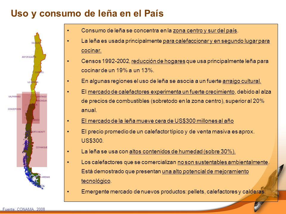 Fuente: CONAMA, 2008 Consumo de leña se concentra en la zona centro y sur del país.