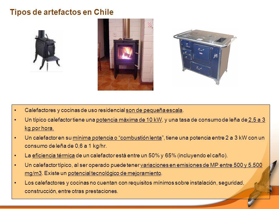 Tipos de artefactos en Chile Calefactores y cocinas de uso residencial son de pequeña escala.