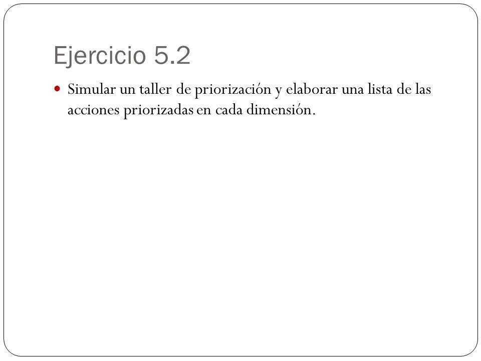 Ejercicio 5.2 Simular un taller de priorización y elaborar una lista de las acciones priorizadas en cada dimensión.
