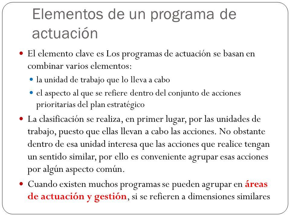 Elementos de un programa de actuación El elemento clave es Los programas de actuación se basan en combinar varios elementos: la unidad de trabajo que lo lleva a cabo el aspecto al que se refiere dentro del conjunto de acciones prioritarias del plan estratégico La clasificación se realiza, en primer lugar, por las unidades de trabajo, puesto que ellas llevan a cabo las acciones.
