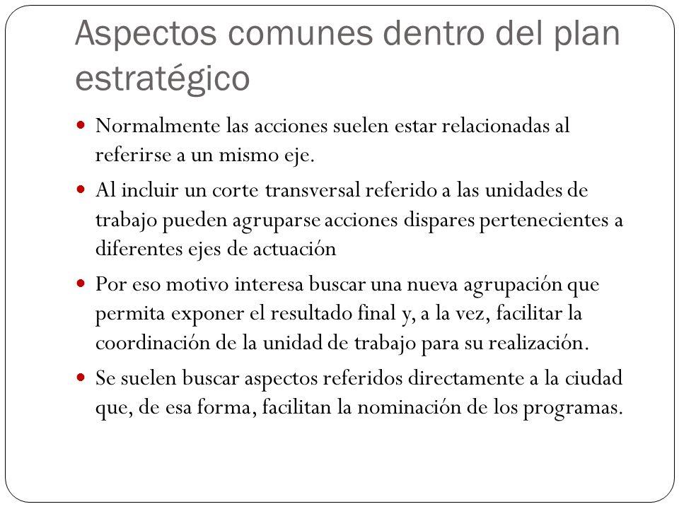 Aspectos comunes dentro del plan estratégico Normalmente las acciones suelen estar relacionadas al referirse a un mismo eje.