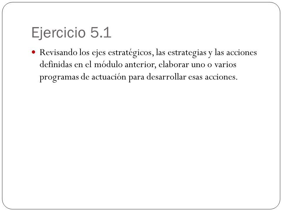 Ejercicio 5.1 Revisando los ejes estratégicos, las estrategias y las acciones definidas en el módulo anterior, elaborar uno o varios programas de actuación para desarrollar esas acciones.