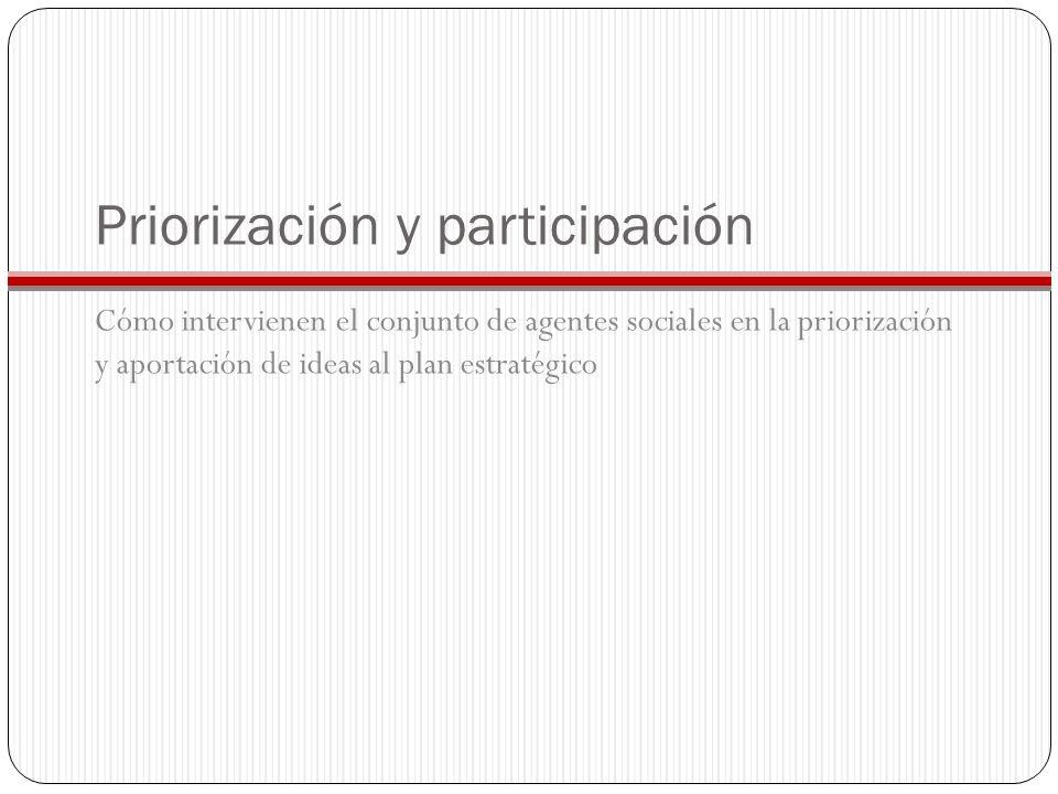 Priorización y participación Cómo intervienen el conjunto de agentes sociales en la priorización y aportación de ideas al plan estratégico