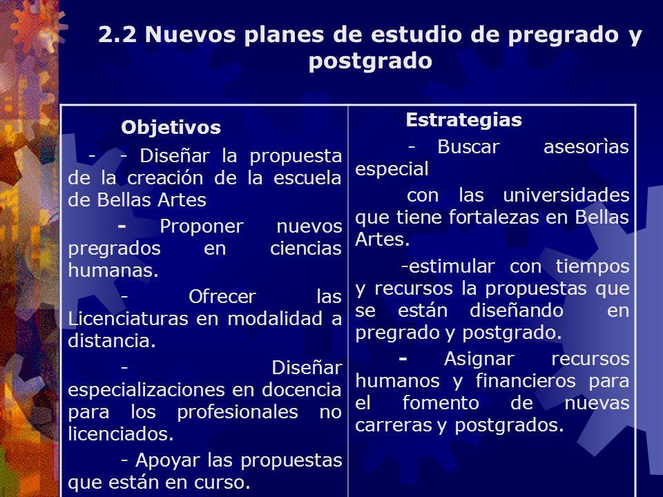 Objetivos - - Diseñar la propuesta de la creación de la escuela de Bellas Artes - Proponer nuevos pregrados en ciencias humanas. - Ofrecer las Licenci