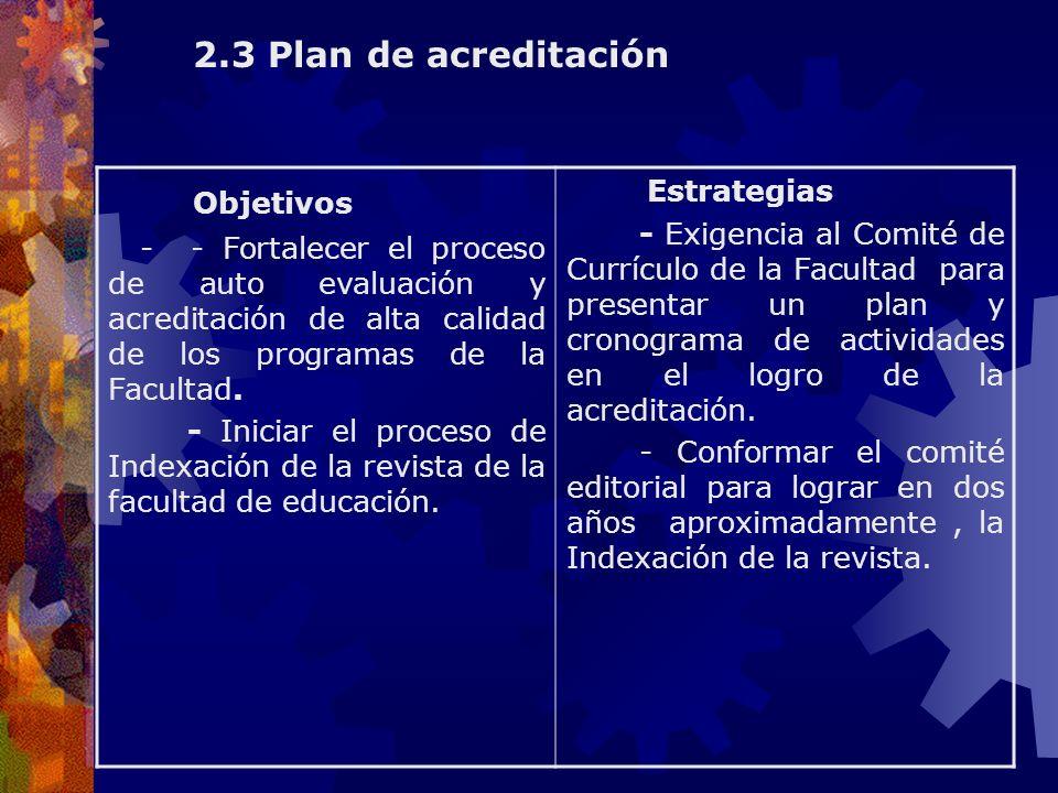 Objetivos - - Fortalecer el proceso de auto evaluación y acreditación de alta calidad de los programas de la Facultad. - Iniciar el proceso de Indexac