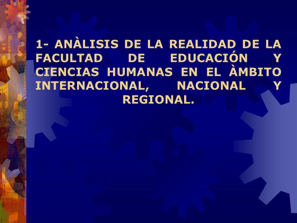 1- ANÀLISIS DE LA REALIDAD DE LA FACULTAD DE EDUCACIÓN Y CIENCIAS HUMANAS EN EL ÀMBITO INTERNACIONAL, NACIONAL Y REGIONAL.