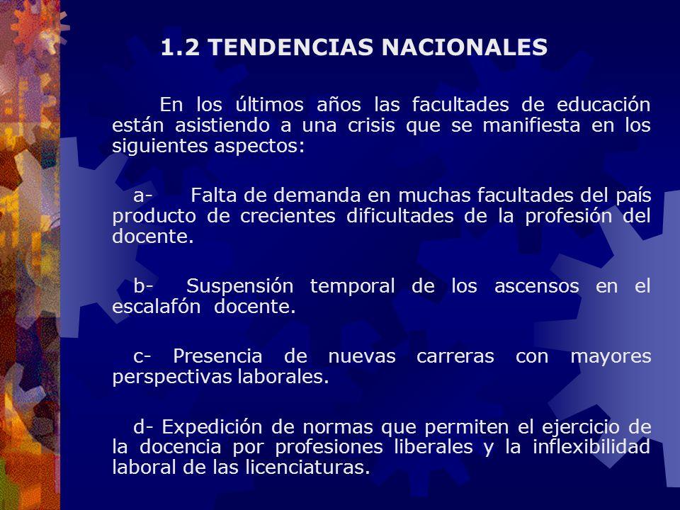 1.3 TENDENCIAS REGIONALES.