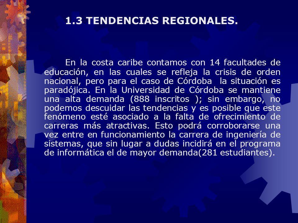 1.3 TENDENCIAS REGIONALES. En la costa caribe contamos con 14 facultades de educación, en las cuales se refleja la crisis de orden nacional, pero para