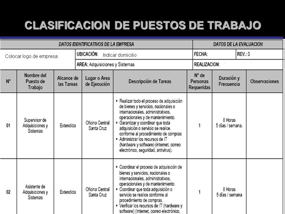 28/04/2014 CLASIFICACION DE PUESTOS DE TRABAJO