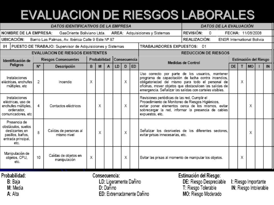 28/04/2014 EVALUACION DE RIESGOS LABORALES