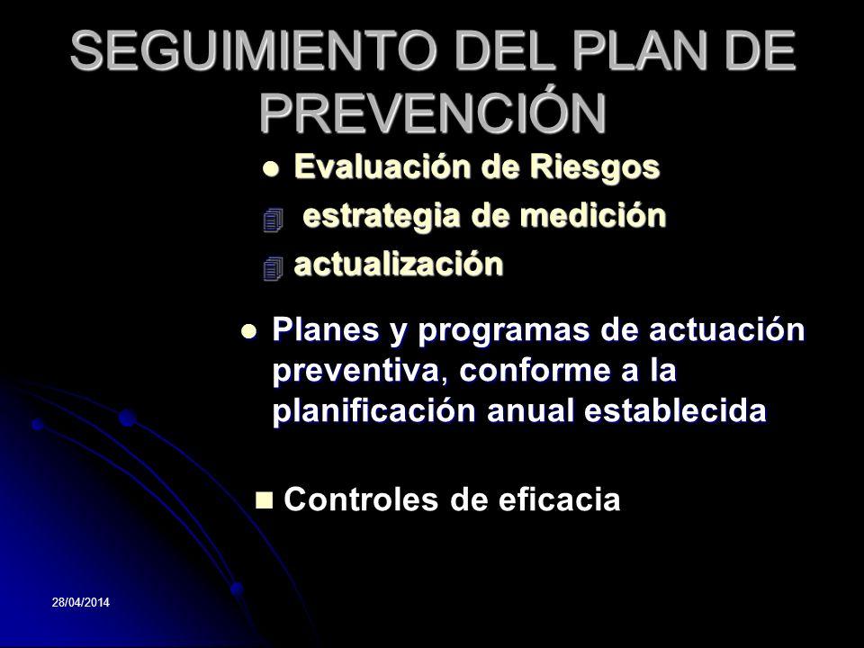 28/04/2014 SEGUIMIENTO DEL PLAN DE PREVENCIÓN Evaluación de Riesgos Evaluación de Riesgos 4 estrategia de medición actualización actualización Planes